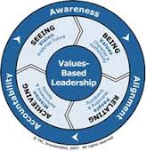 Value Based Leadership